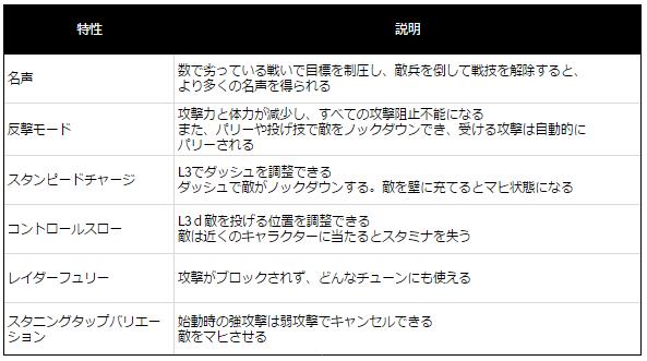 f:id:NesT_chan:20170215234704p:plain