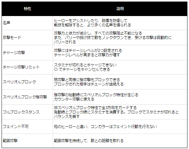 f:id:NesT_chan:20170215235028p:plain