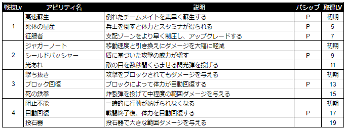f:id:NesT_chan:20170215235050p:plain