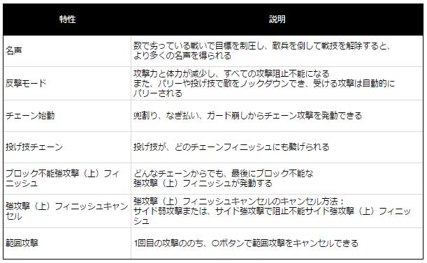 f:id:NesT_chan:20170215235810p:plain