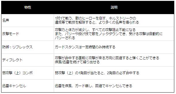 f:id:NesT_chan:20170216000227p:plain