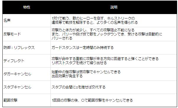 f:id:NesT_chan:20170216012313p:plain