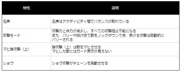 f:id:NesT_chan:20170216025938p:plain