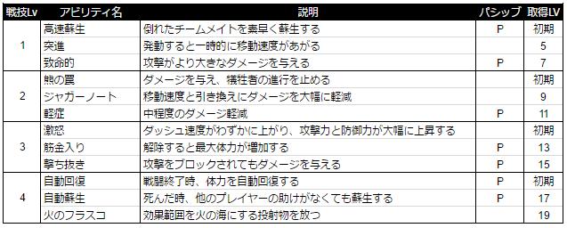 f:id:NesT_chan:20170216233509p:plain
