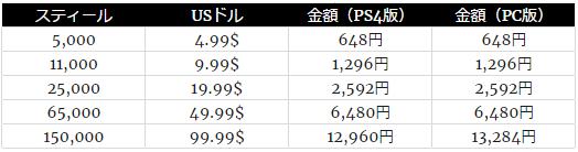 f:id:NesT_chan:20170217000217p:plain