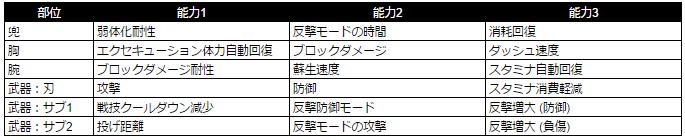 f:id:NesT_chan:20170218020652p:plain