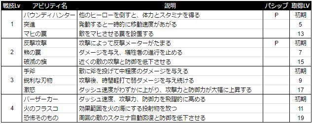 f:id:NesT_chan:20170220235930p:plain