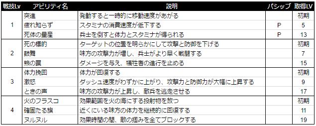 f:id:NesT_chan:20170220235950p:plain