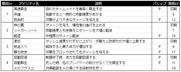 f:id:NesT_chan:20170221000015p:plain
