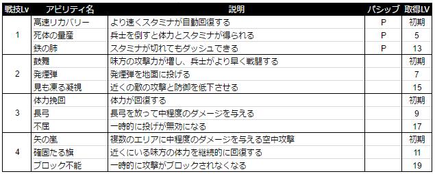 f:id:NesT_chan:20170221000040p:plain