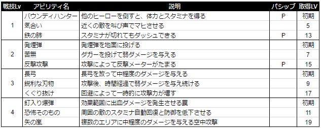 f:id:NesT_chan:20170221000056p:plain