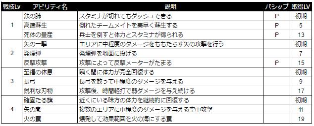 f:id:NesT_chan:20170221000111p:plain