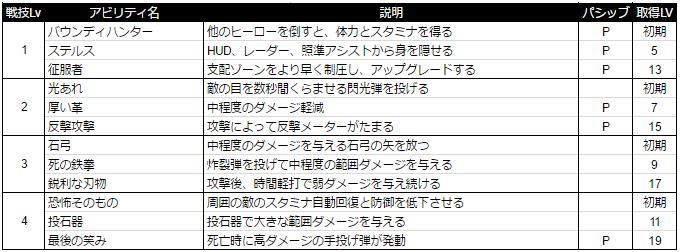 f:id:NesT_chan:20170221000128p:plain
