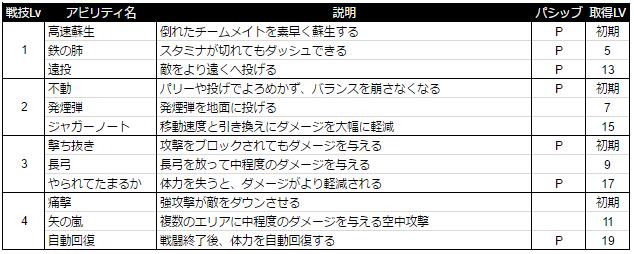 f:id:NesT_chan:20170221000150p:plain