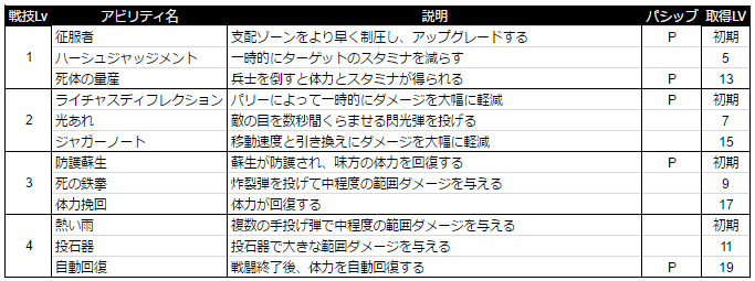 f:id:NesT_chan:20170221000208p:plain
