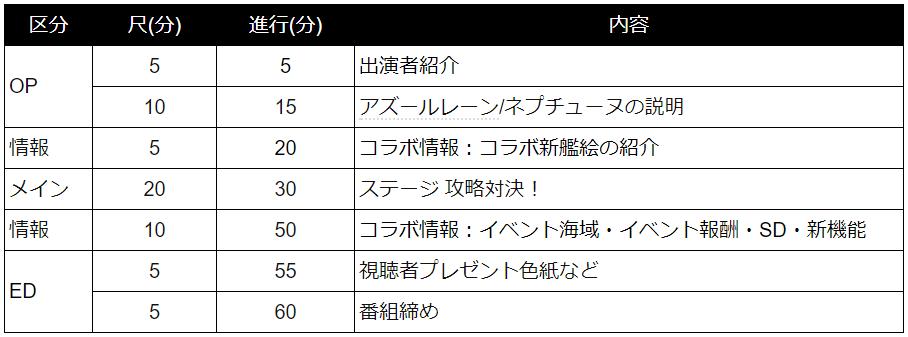 f:id:NesT_chan:20180125102130p:plain