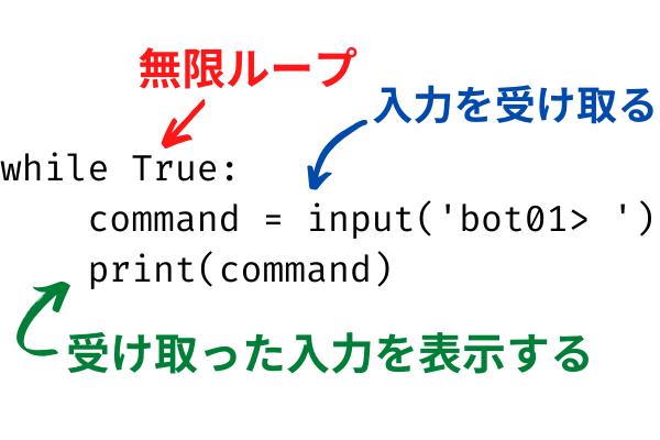 オウムボットの解説