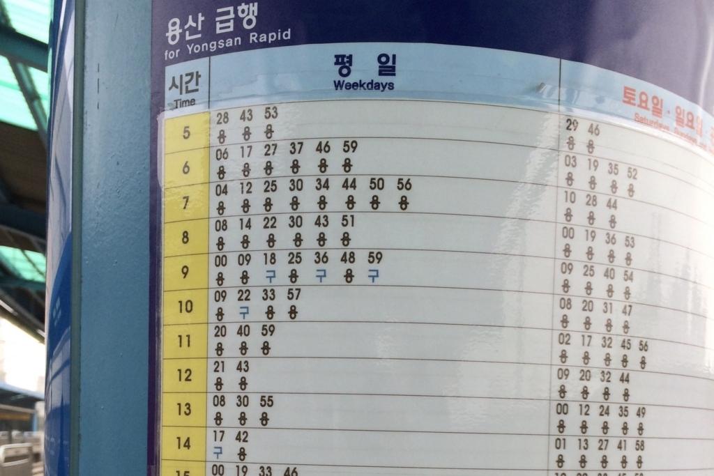 韓国国鉄の時刻表