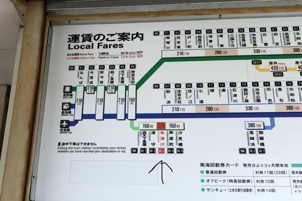 路線図に書かれた木津川駅。
