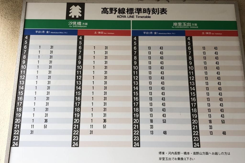 本数が少ない汐見橋線の時刻表