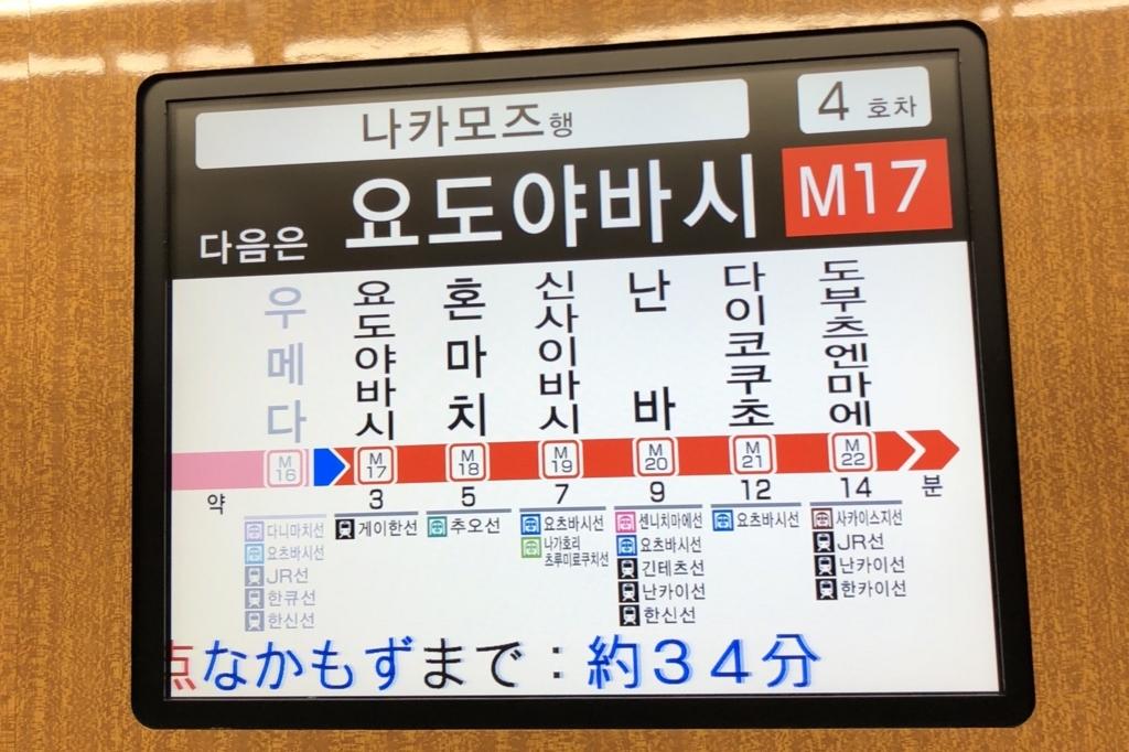 韓国語で表示された地下鉄車内のディスプレイ