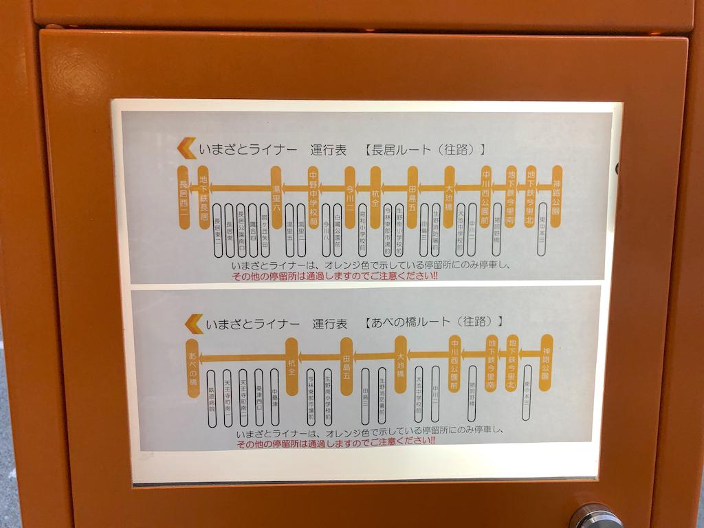 f:id:Nihongode-dozo:20190414223225p:image