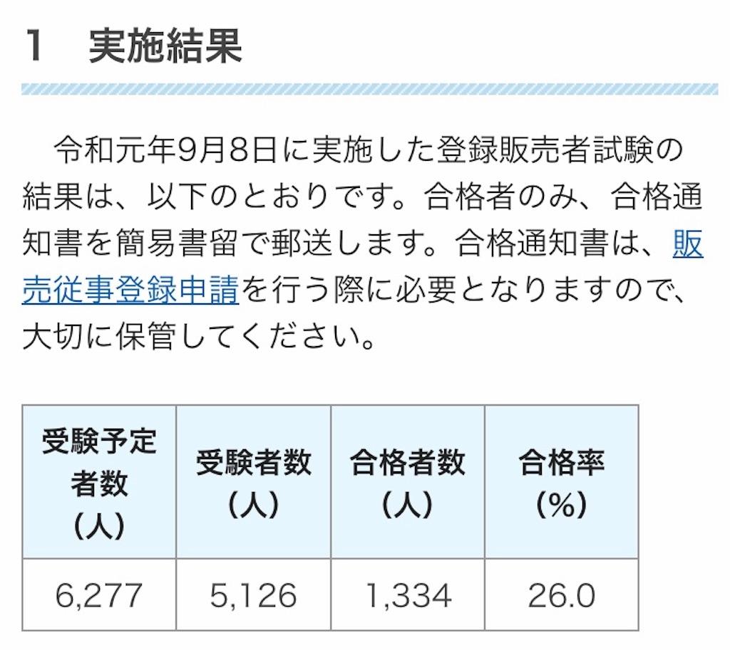 f:id:Nikuhiko:20191010115917j:image