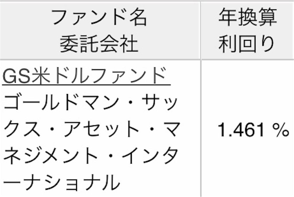 f:id:Nikuhiko:20191015134518j:image