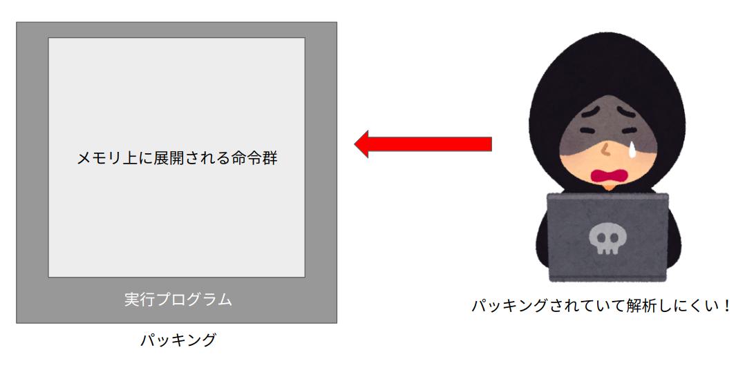 f:id:Ninjastars:20190413164035p:plain