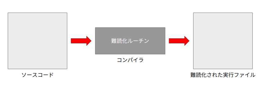 f:id:Ninjastars:20190413164744p:plain