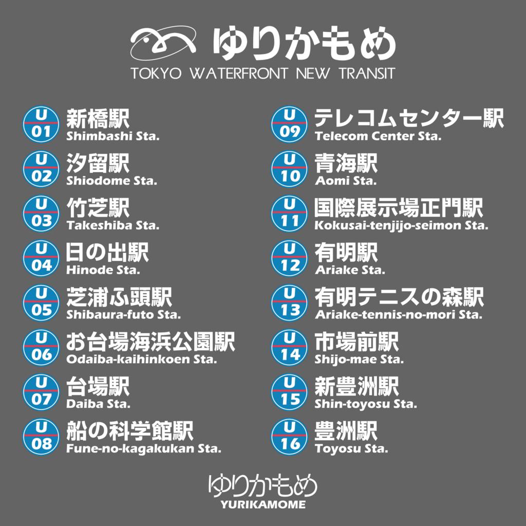 f:id:Nishi-toko:20171210181925p:plain