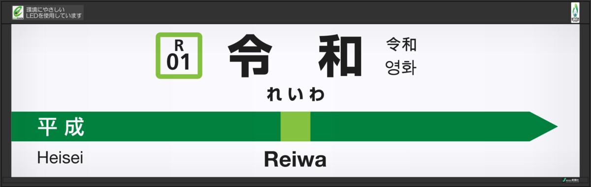 f:id:Nishi-toko:20190401175912p:plain