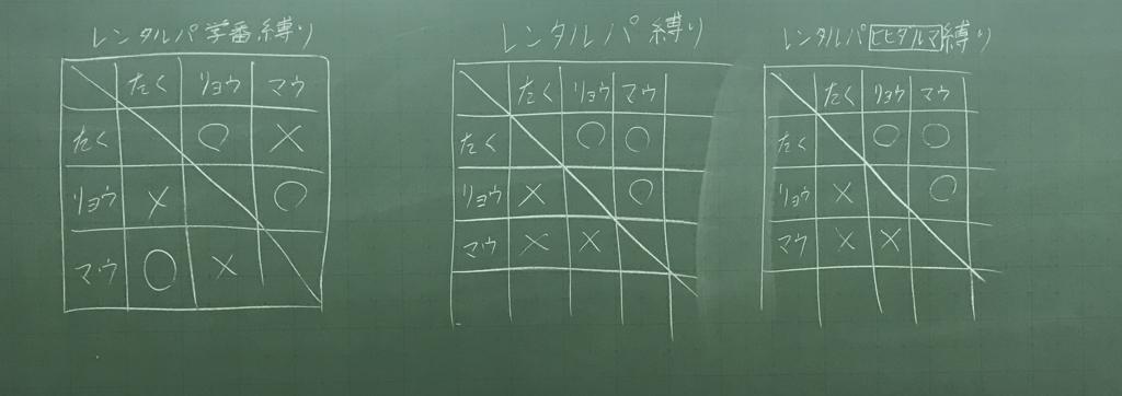 f:id:Nissan_Poke:20171222231103j:plain