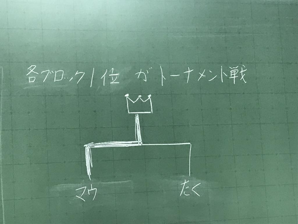f:id:Nissan_Poke:20180116221910j:plain