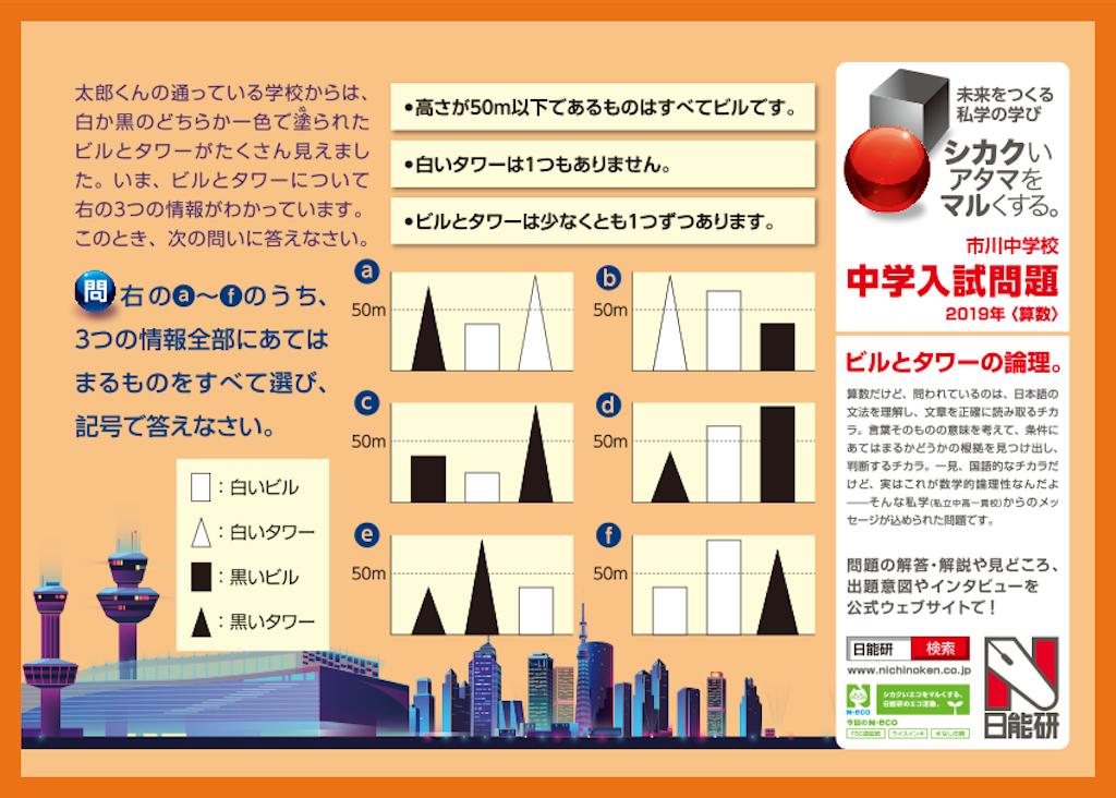 日能研 車内 広告