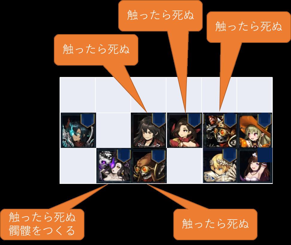 f:id:Nkentsukimiya:20190321212029p:plain