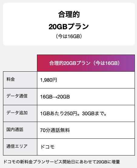 f:id:NoName1109:20201215214030p:plain