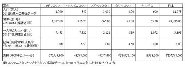 f:id:Nobuhiko_Shima:20180119151037j:plain