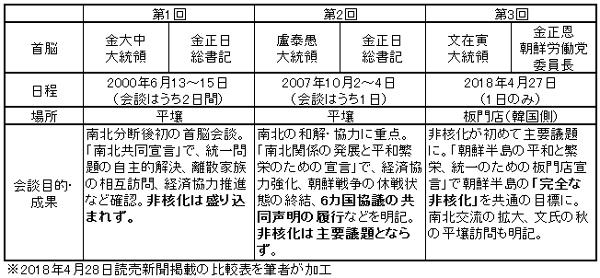 f:id:Nobuhiko_Shima:20180502154517j:plain