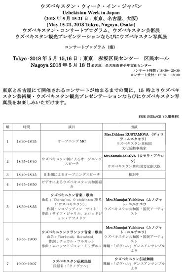 f:id:Nobuhiko_Shima:20180511165515j:plain