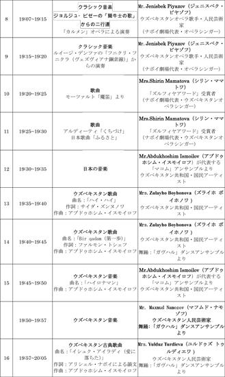 f:id:Nobuhiko_Shima:20180511165530j:plain