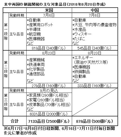 f:id:Nobuhiko_Shima:20180820161039j:plain