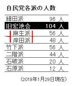 f:id:Nobuhiko_Shima:20190318143725j:plain