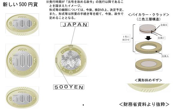 f:id:Nobuhiko_Shima:20190513150103j:plain