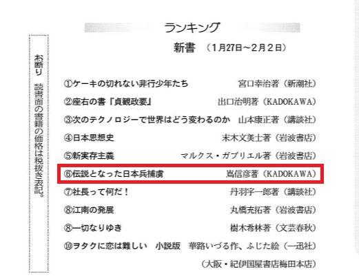 f:id:Nobuhiko_Shima:20200210141231j:plain