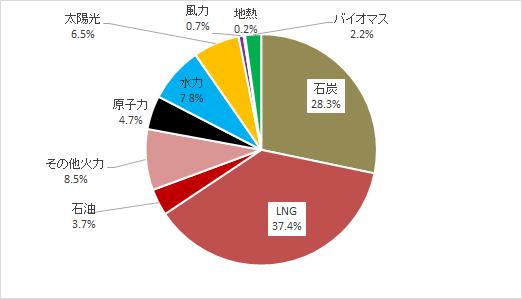 f:id:Nobuhiko_Shima:20200807160436p:plain