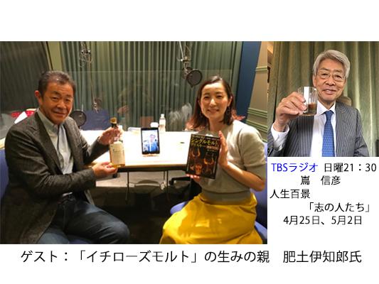 f:id:Nobuhiko_Shima:20210426193634j:plain