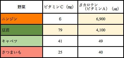 f:id:NobukoYoshiki:20200917165857j:plain