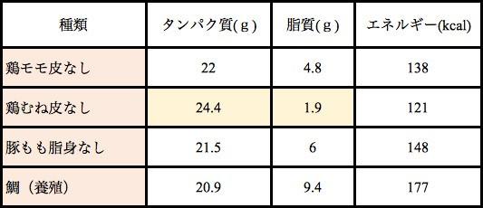 f:id:NobukoYoshiki:20200917165909j:plain