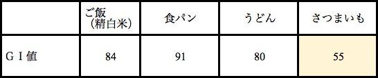 f:id:NobukoYoshiki:20200918093914j:plain